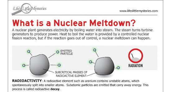 Nuclear meltdown 101